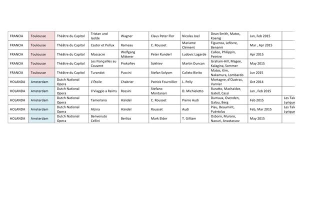 09112014-Óperas-Temporada-14-15-SELECCION-10