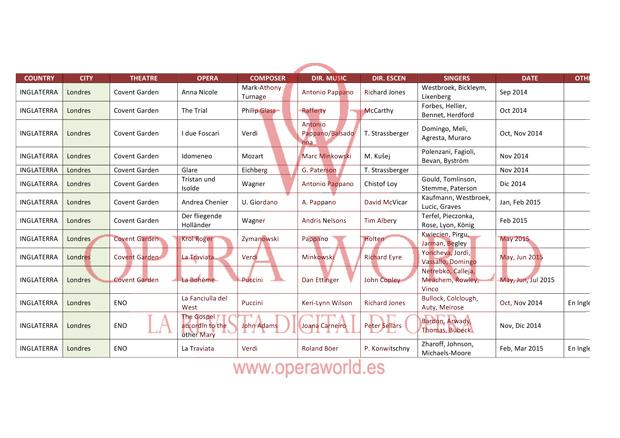 09112014-Óperas-Temporada-14-15-SELECCION-11