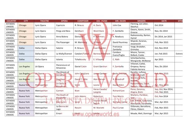 09112014-Óperas-Temporada-14-15-SELECCION-12