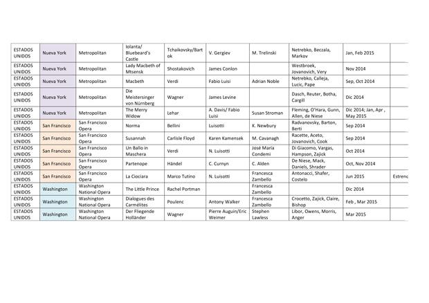 09112014-Óperas-Temporada-14-15-SELECCION-13