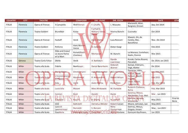 09112014-Óperas-Temporada-14-15-SELECCION-14