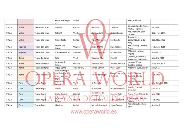 09112014-Óperas-Temporada-14-15-SELECCION-15