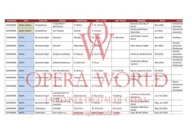 09112014-Óperas-Temporada-14-15-SELECCION-2