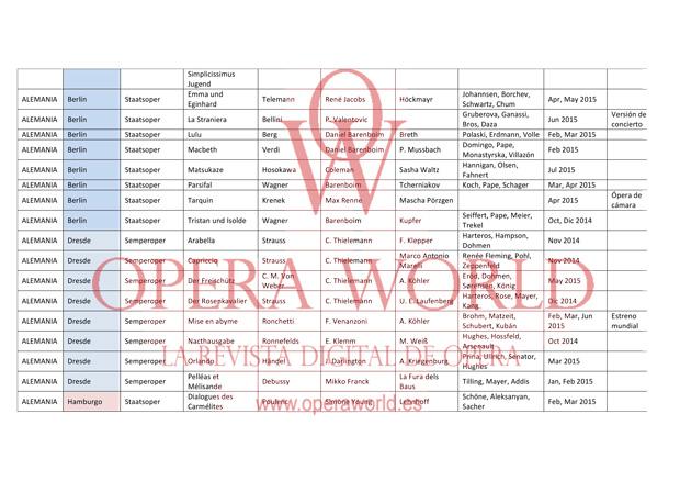 09112014-Óperas-Temporada-14-15-SELECCION-3