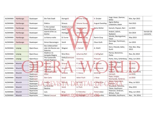 09112014-Óperas-Temporada-14-15-SELECCION-4
