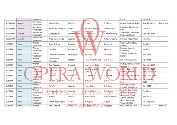 09112014-Óperas-Temporada-14-15-SELECCION-5