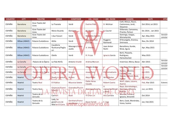 09112014-Óperas-Temporada-14-15-SELECCION-7