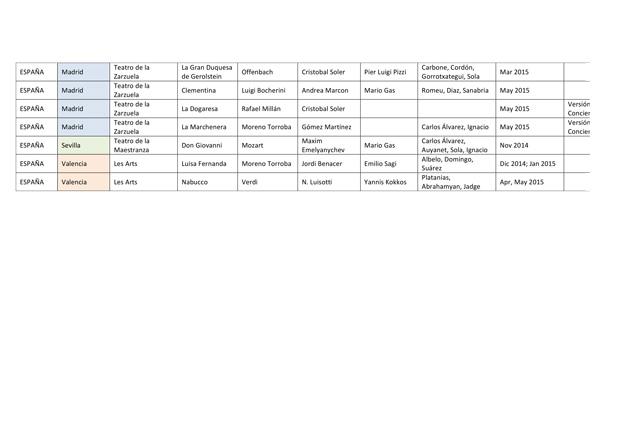 09112014-Óperas-Temporada-14-15-SELECCION-8