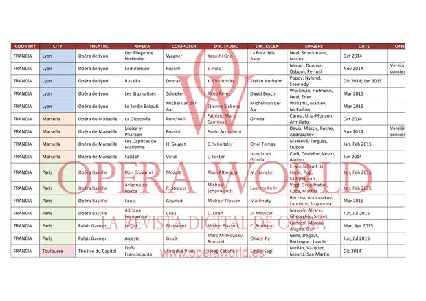 09112014-Óperas-Temporada-14-15-SELECCION-9